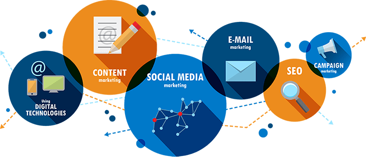 Các hình thức Marketing phổ biến