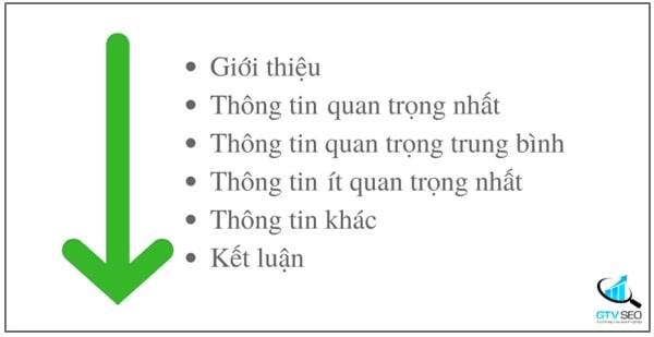 cách viết bài chuẩn seo, cấu trúc bài viết chuẩn seo