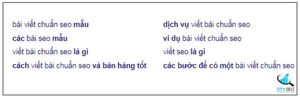 viết bài chuẩn seo là gì, bài viết chuẩn seo mẫu, từ khoá seo