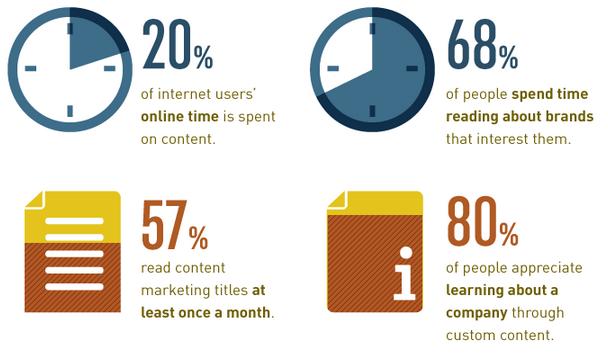 điều cần biết về Digital Marketing